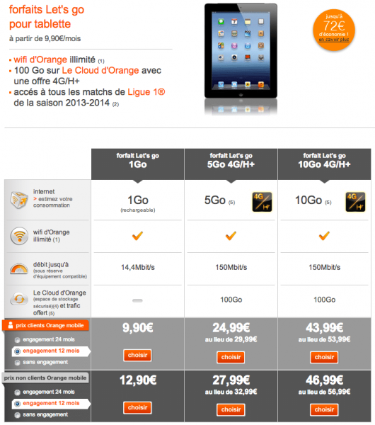 orange-lets-go-tablette