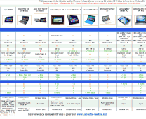 comparatif-windows8