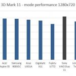 3d-mark-11-test-gpu-sony-vaio-duo-11