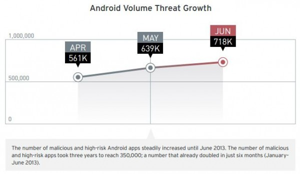 TrendMicro-threat-numbers