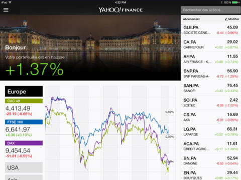 Yahoo Finance 2