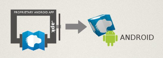 firefox-os-apps-sur-android