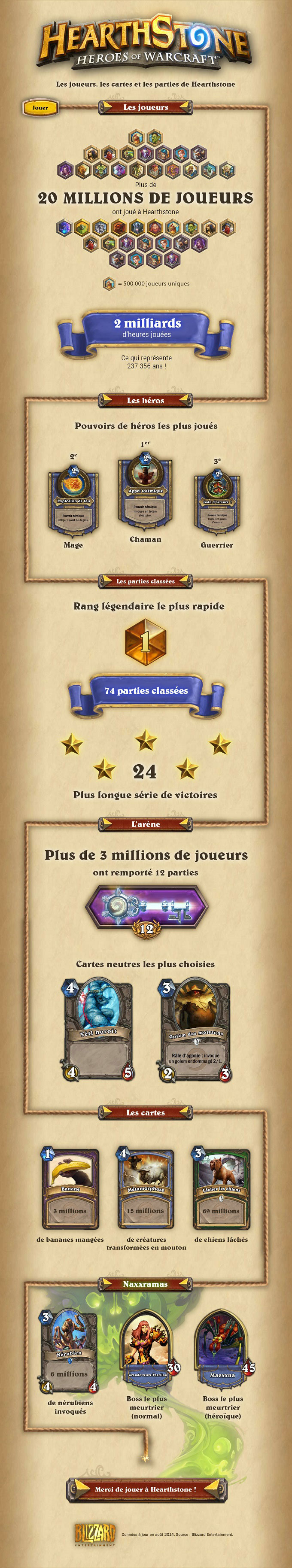 hearthstone-tablettes-android-infographie