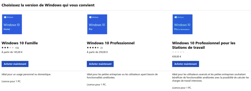 Licences Windows 10