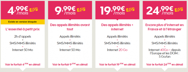 Offre mobile Sosh par Orange