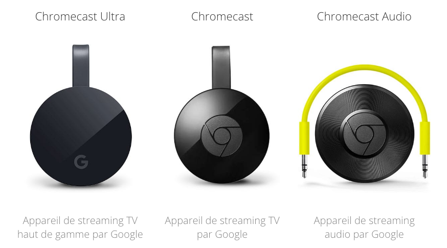 connecter casque bluetooth chromecast
