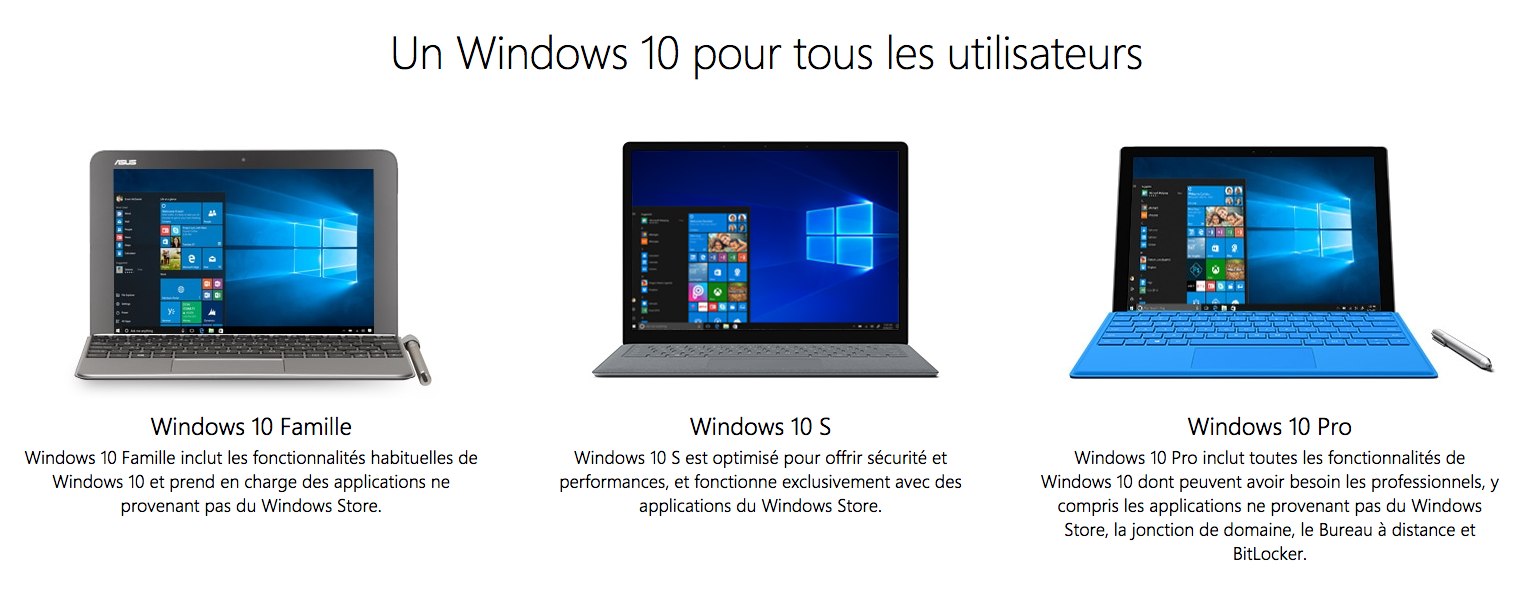Comparatif des différentes versions de windows 10