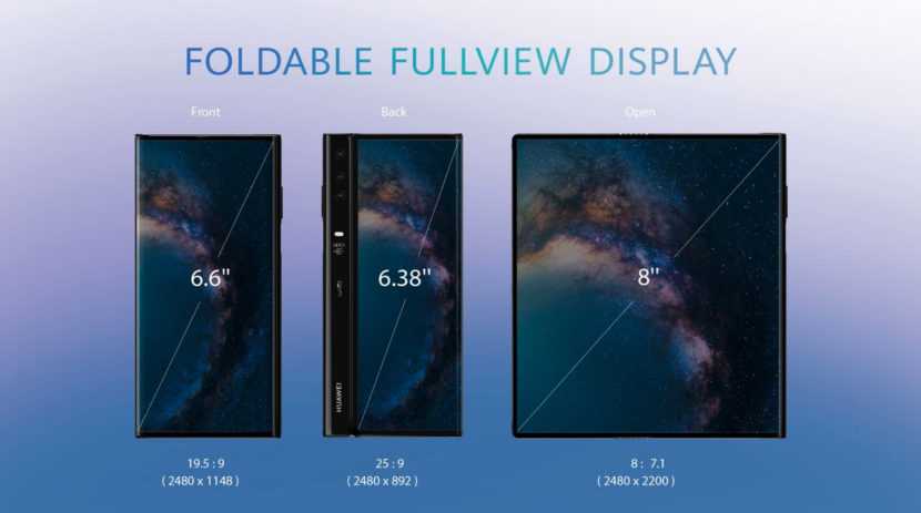 Ecrans smartphone pliable Huawei Mate X
